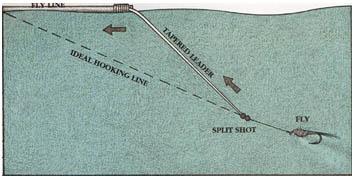 Straight line hookup